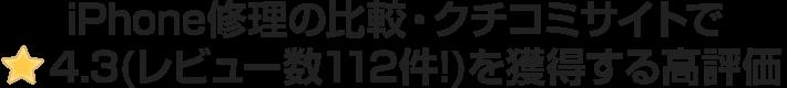 iPhone修理の比較・クチコミサイトで4.3(レビュー数112件!)を獲得する高評価